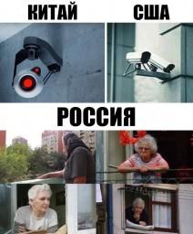 Системы слежения