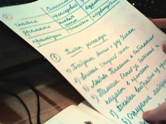 гдз+по литературному чтению 3 класс Платонов Разноцветная бабочка