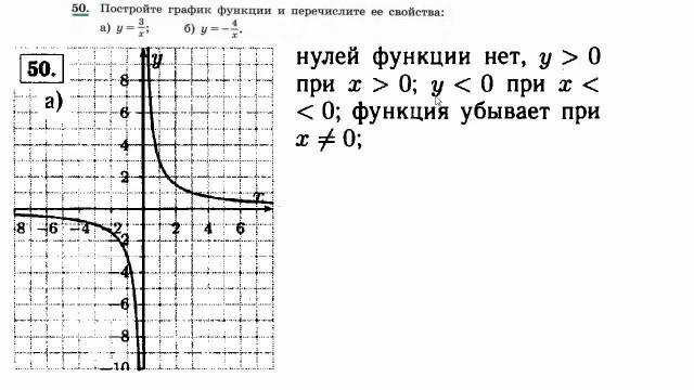 Алгебра 9 класс Макарычев 2014 Готовые домашние задания(гдз) упр 50