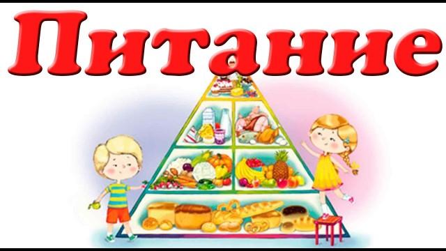 Правильное питание. Презентация для детей. Окружающий мир.