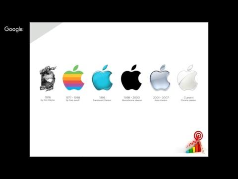 Презентация себя миру: визитки, логотипы